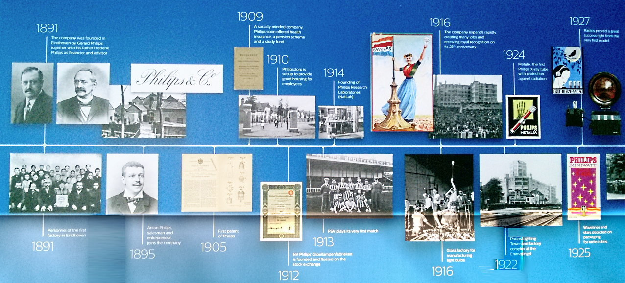Some events of the Philips Company